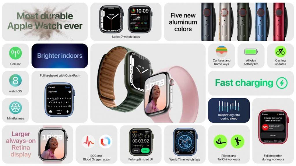 Especificaciones del Apple Watch Series 7